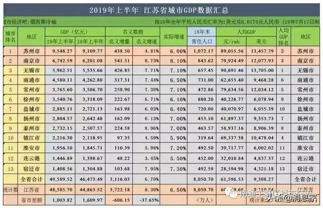 徐州GDP在江苏排名_江苏徐州地图